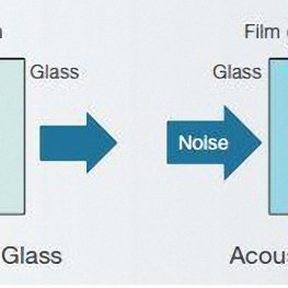 The truth about sound reducing glass